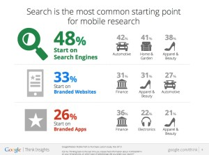 Mobile-commerce-statistics-2014-research